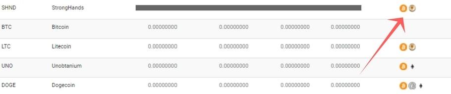 CoinExchange Dogecoin(ドージコイン)でSHND(ストロングハンズ)を購入する方法